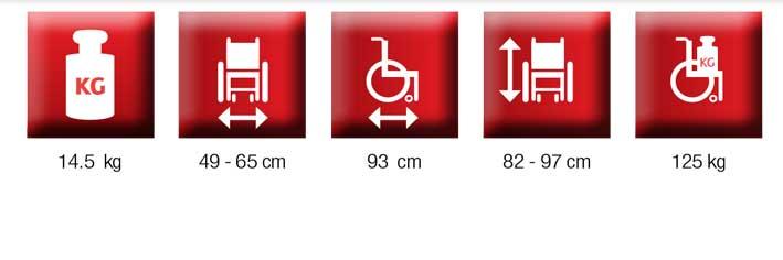 Διαστάσεις Αμαξιδίου