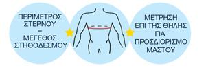 Πρόθεση Στήθους Σιλικόνης