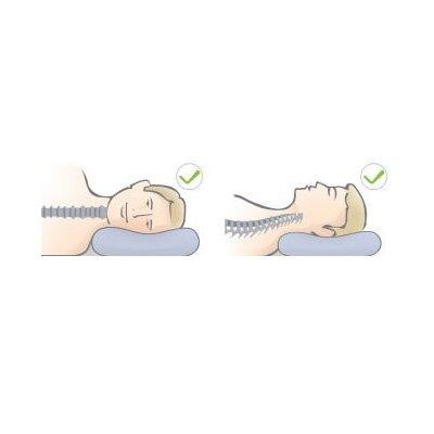 Μαξιλάρι Ύπνου Aνατομικό Deluxe Orthopedic AC-731